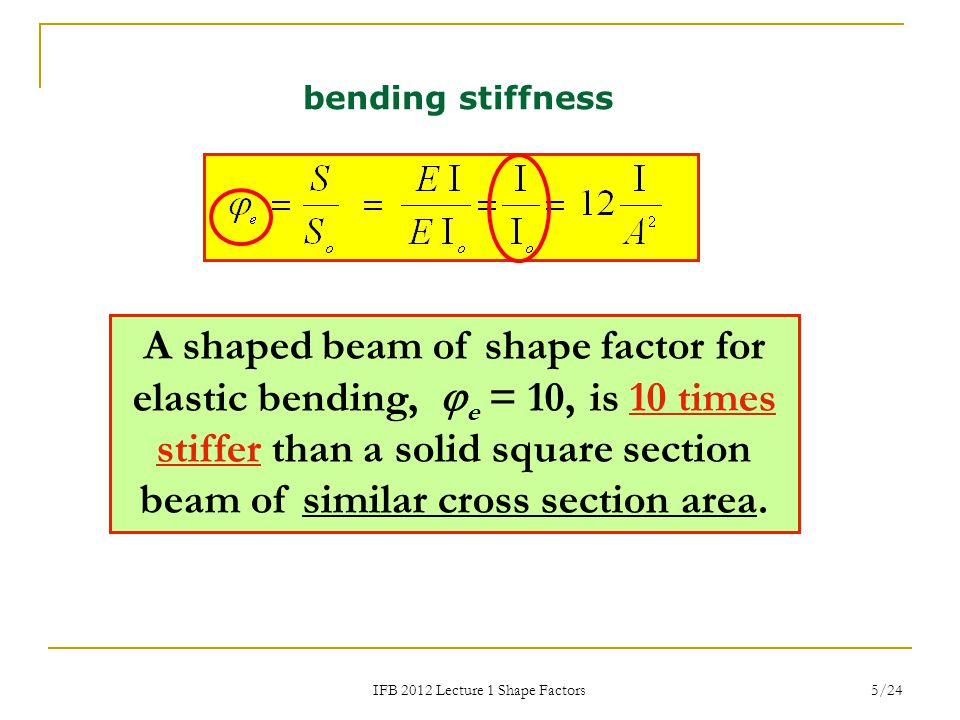 IFB 2012 Lecture 1 Shape Factors