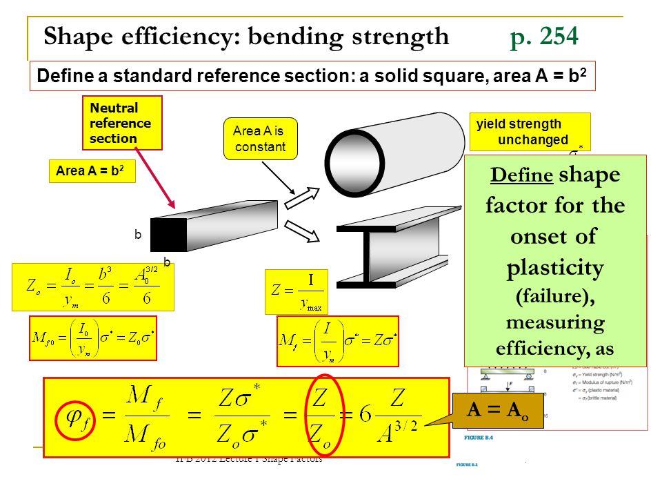 Shape efficiency: bending strength p. 254