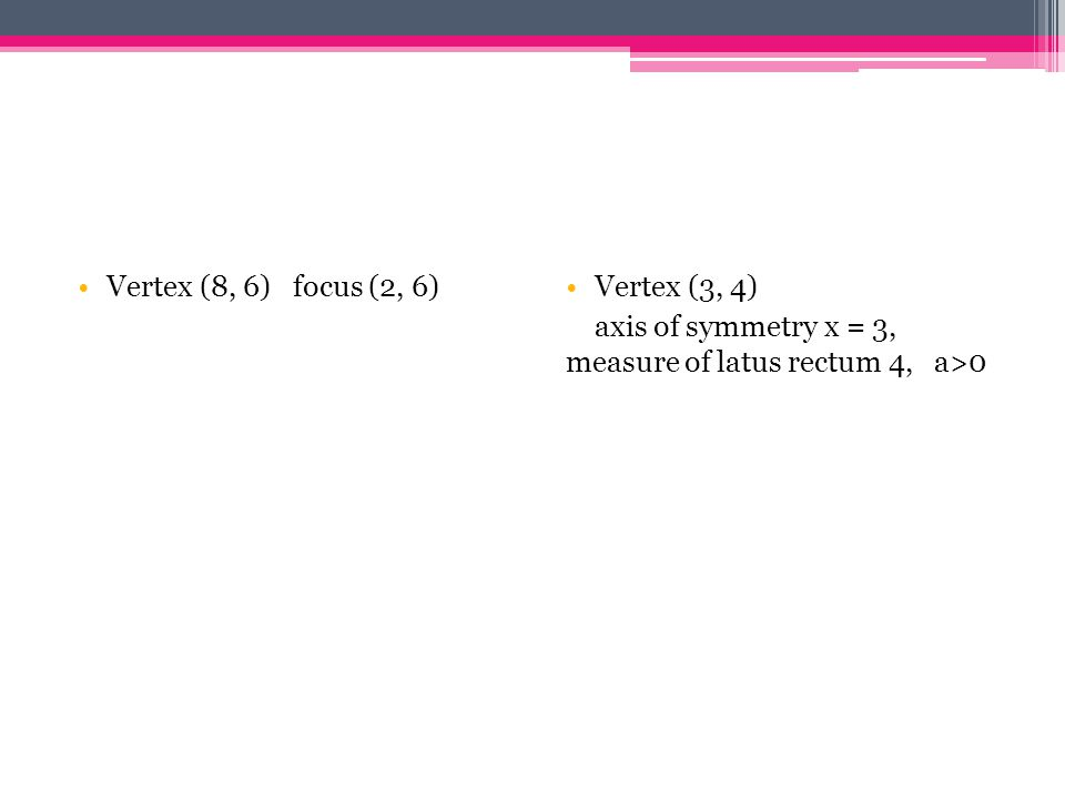 Vertex (8, 6) focus (2, 6) Vertex (3, 4) axis of symmetry x = 3, measure of latus rectum 4, a>0.