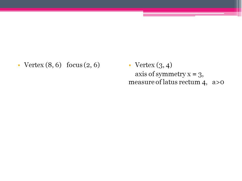 Vertex (8, 6) focus (2, 6) Vertex (3, 4) axis of symmetry x = 3, measure of latus rectum 4, a>0.