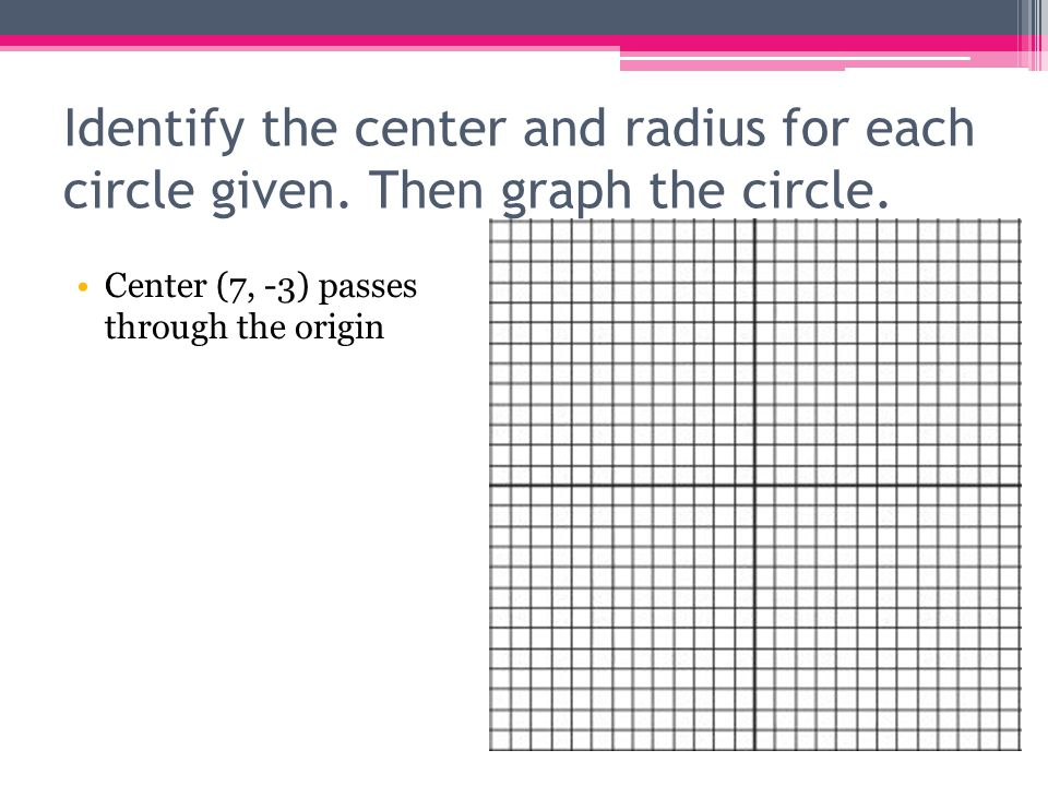 Identify the center and radius for each circle given