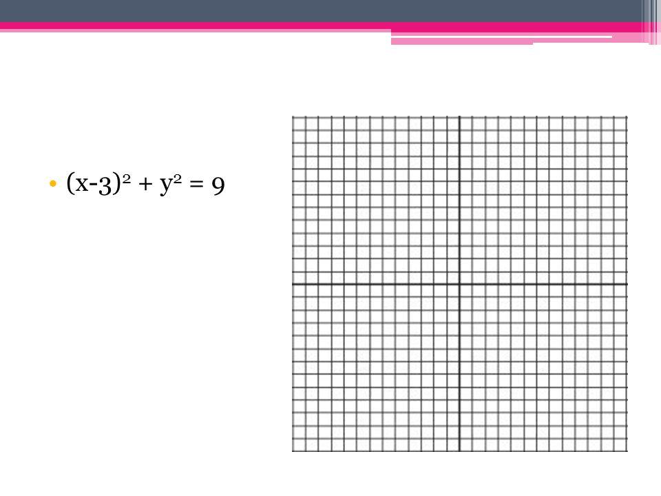 (x-3)2 + y2 = 9
