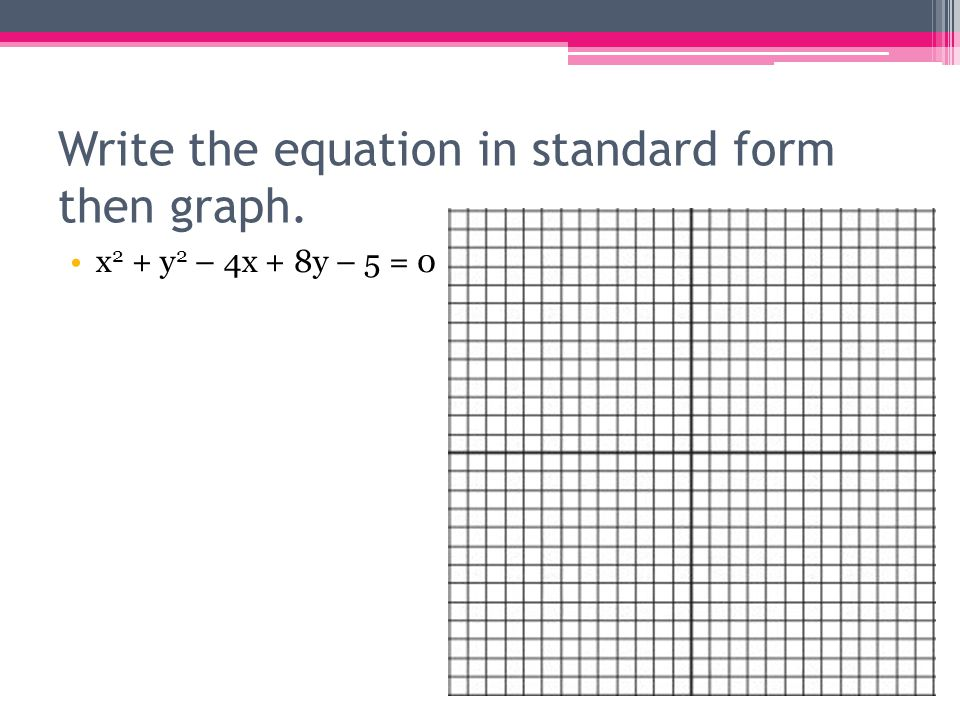 Write the equation in standard form then graph.