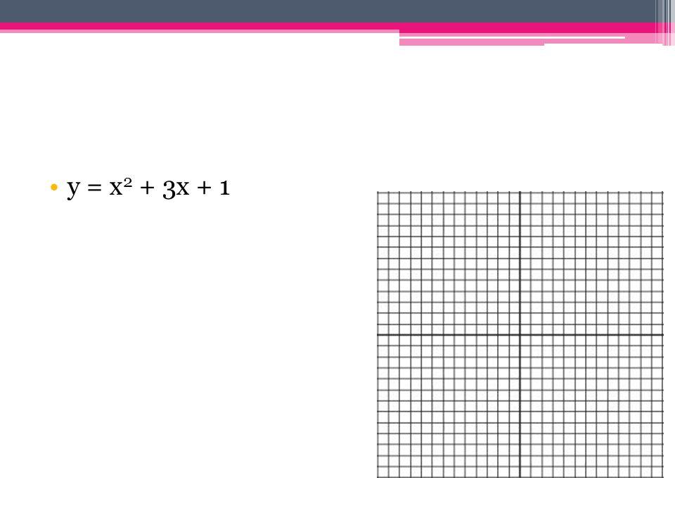 y = x2 + 3x + 1