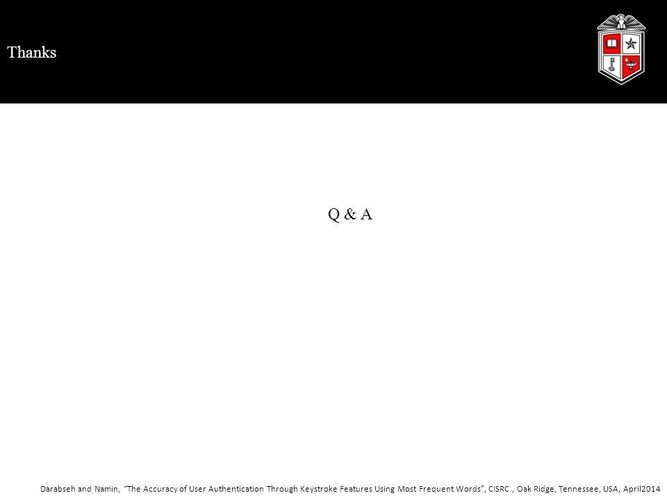 Thanks Q & A.