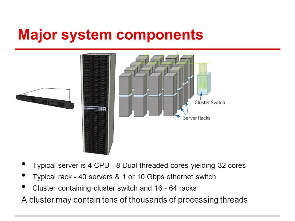 Major system components