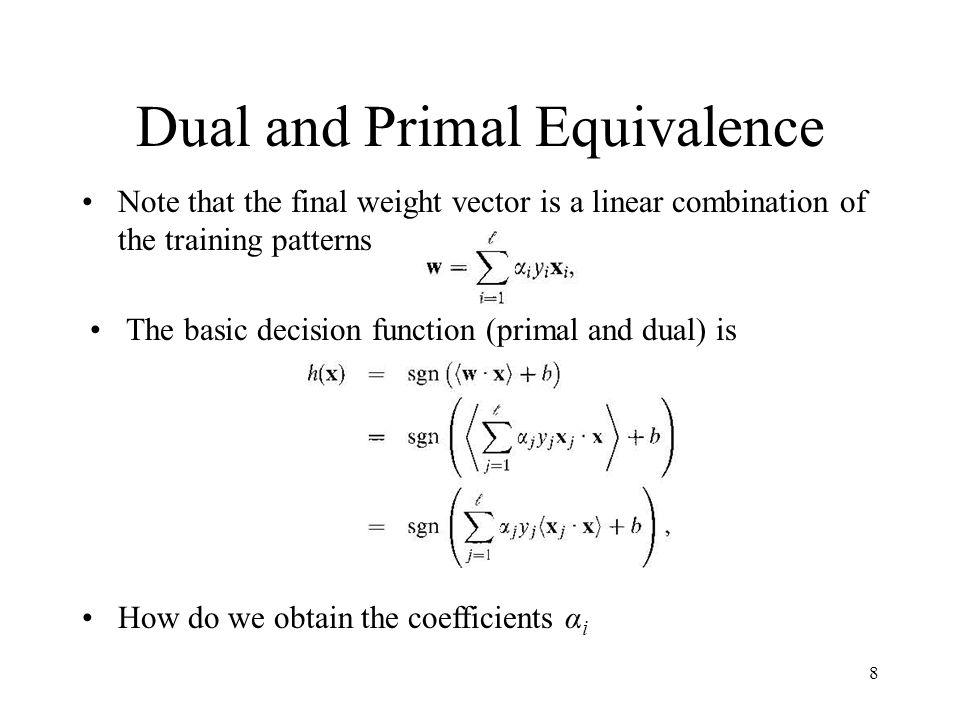 Standard (Primal) Perceptron Algorithm