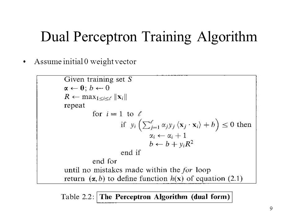 Dual and Primal Equivalence
