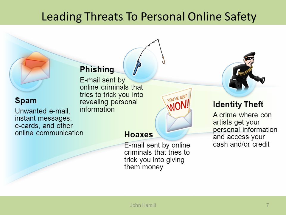 Leading Threats To Personal Online Safety
