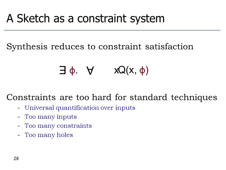 A Sketch as a constraint system