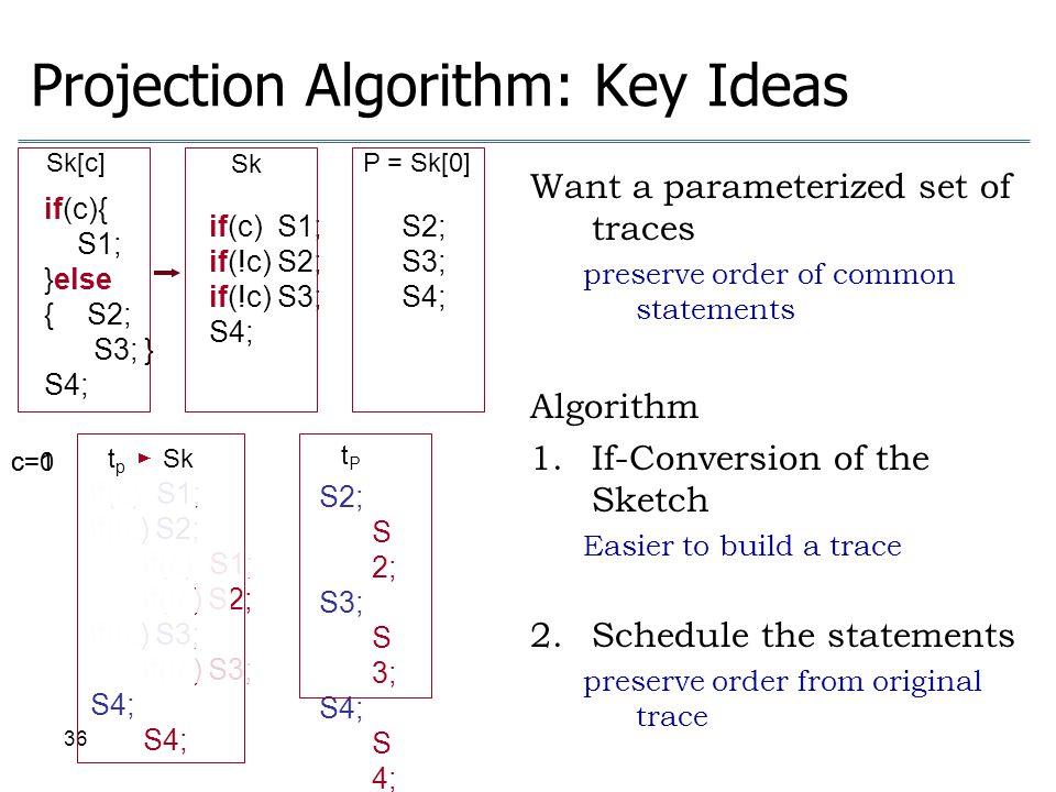 Projection Algorithm: Key Ideas