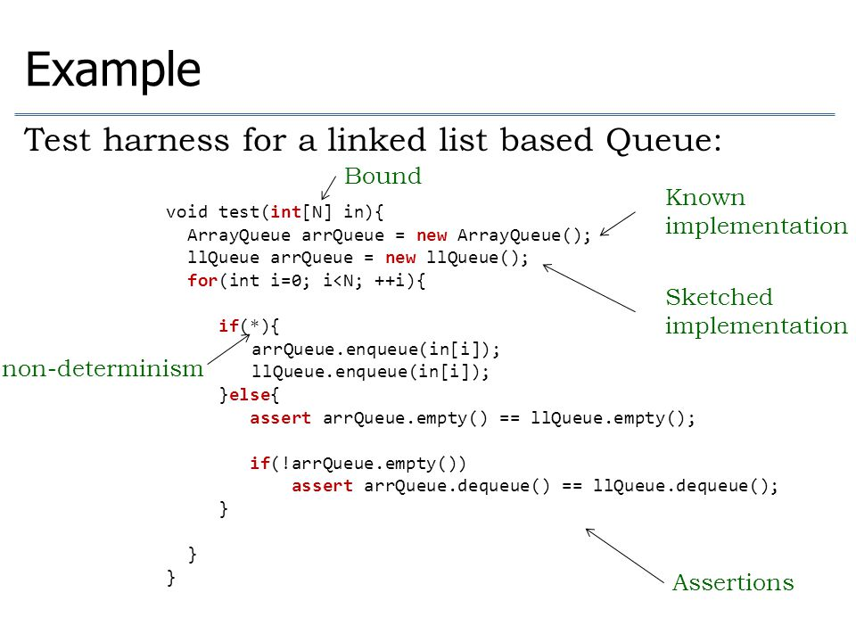 Example Test harness for a linked list based Queue: Bound