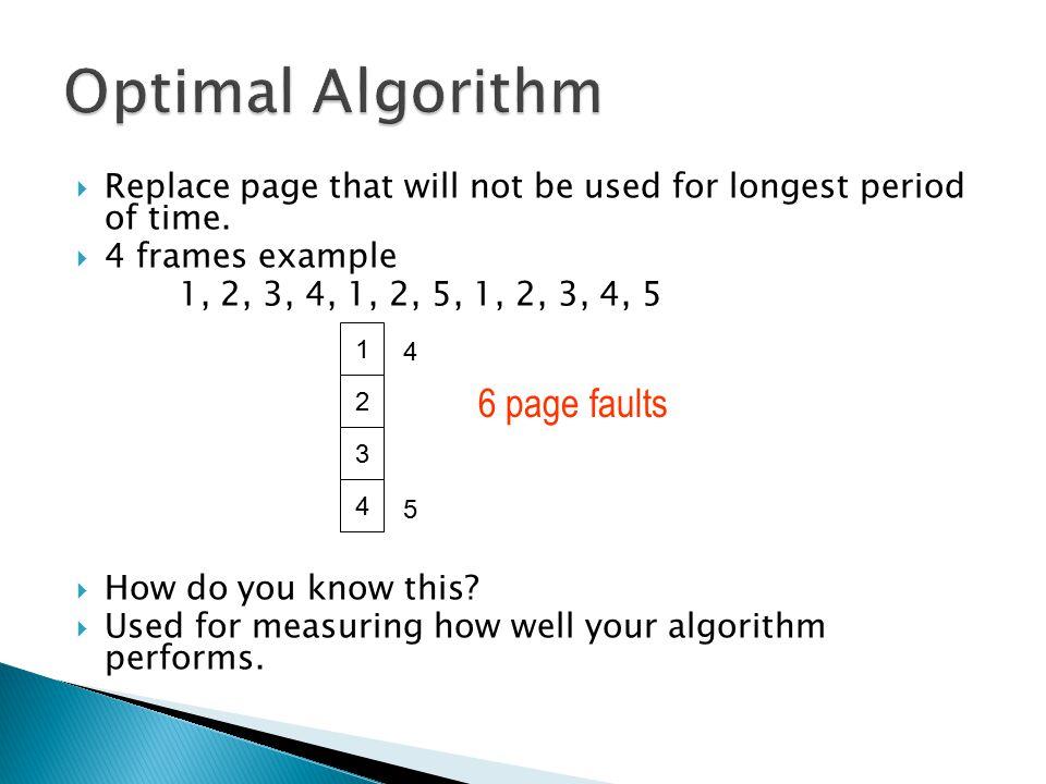 Optimal Algorithm 6 page faults