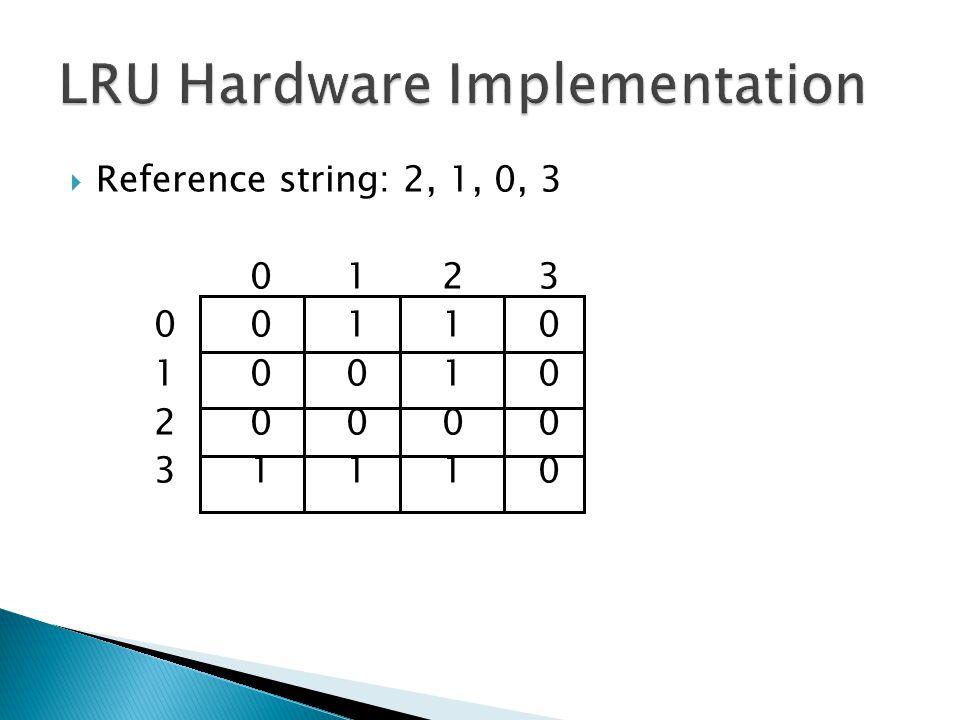 LRU Hardware Implementation