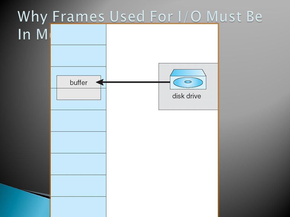 Why Frames Used For I/O Must Be In Memory
