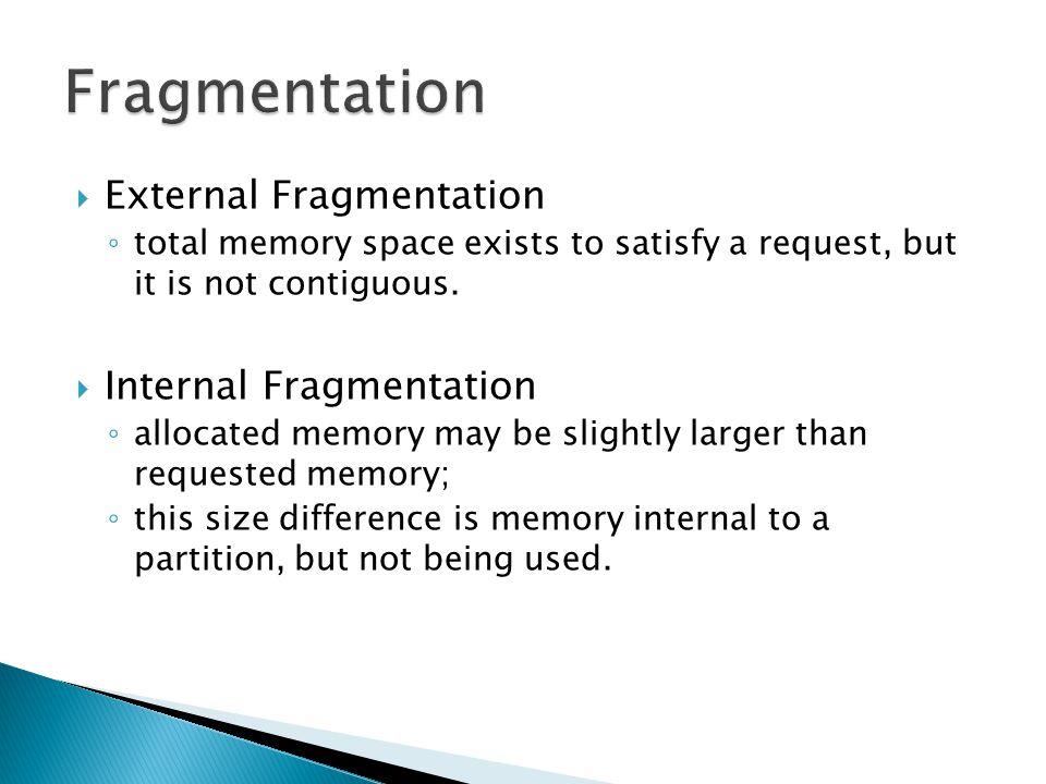 Fragmentation External Fragmentation Internal Fragmentation