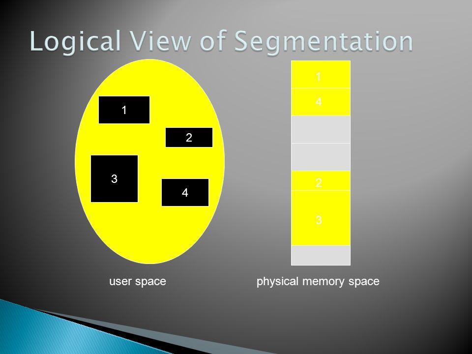 Logical View of Segmentation
