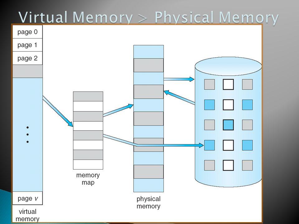 Virtual Memory > Physical Memory