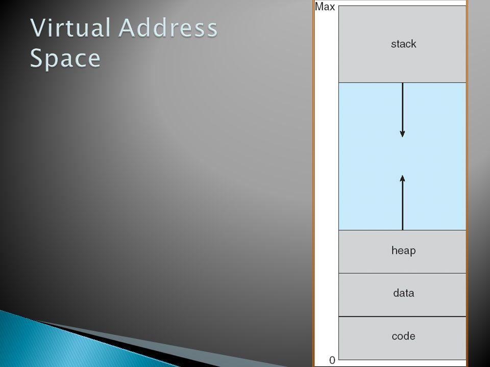 Virtual Address Space