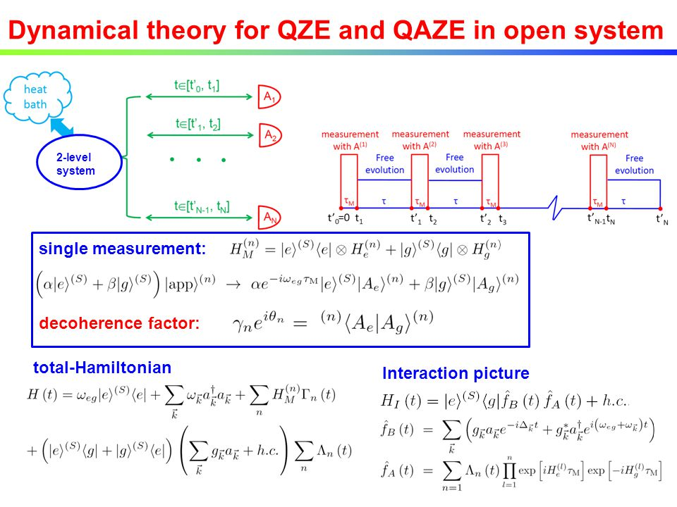 Dynamical theory for QZE and QAZE in open system