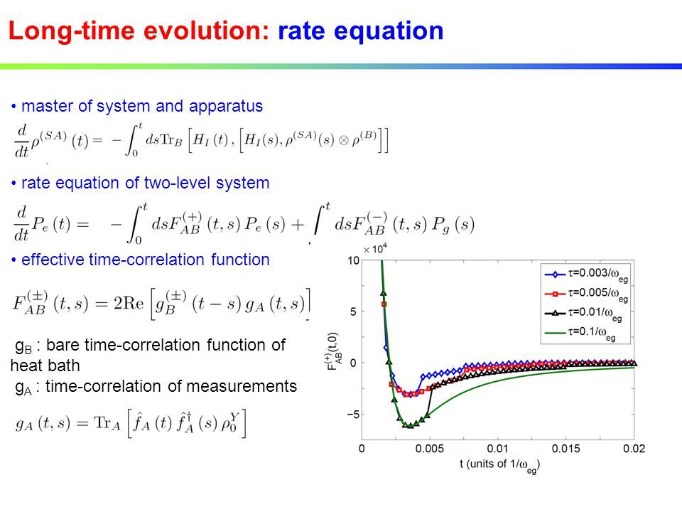 Long-time evolution: rate equation
