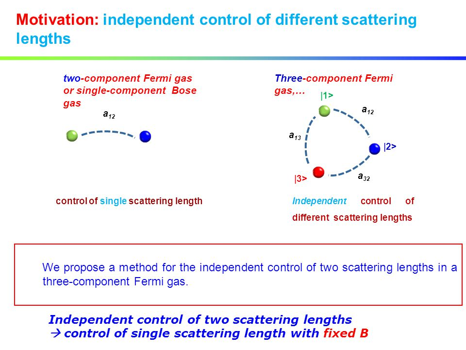 Motivation: independent control of different scattering lengths