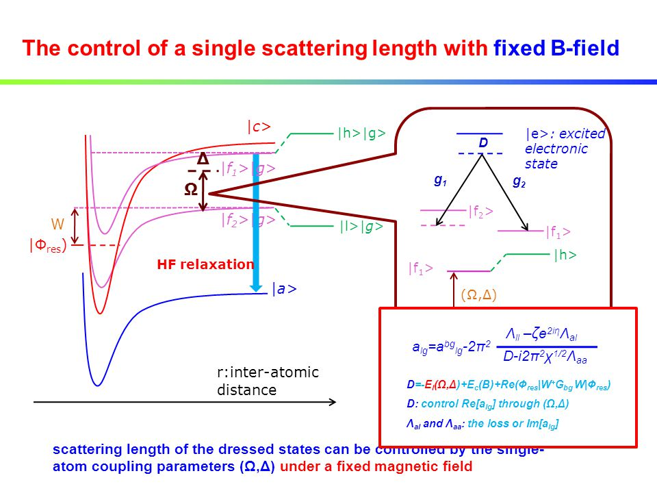 The control of a single scattering length with fixed B-field