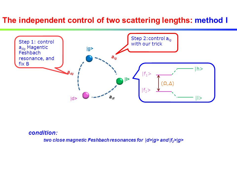 The independent control of two scattering lengths: method I