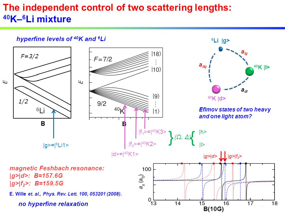 } { The independent control of two scattering lengths: 40K–6Li mixture