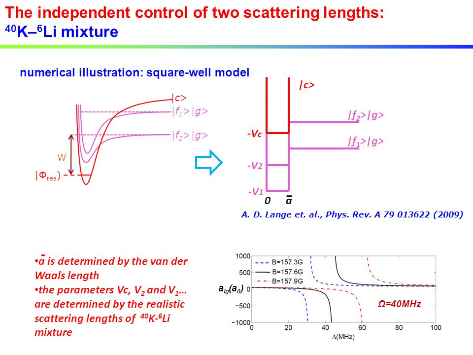 The independent control of two scattering lengths: 40K–6Li mixture