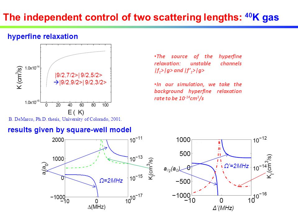 The independent control of two scattering lengths: 40K gas