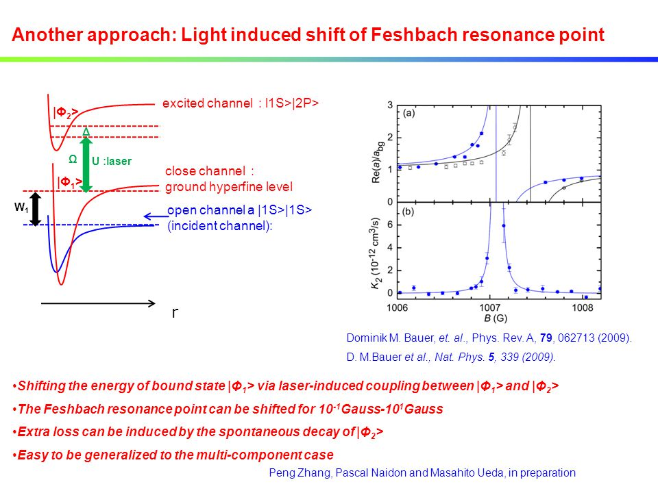 Another approach: Light induced shift of Feshbach resonance point
