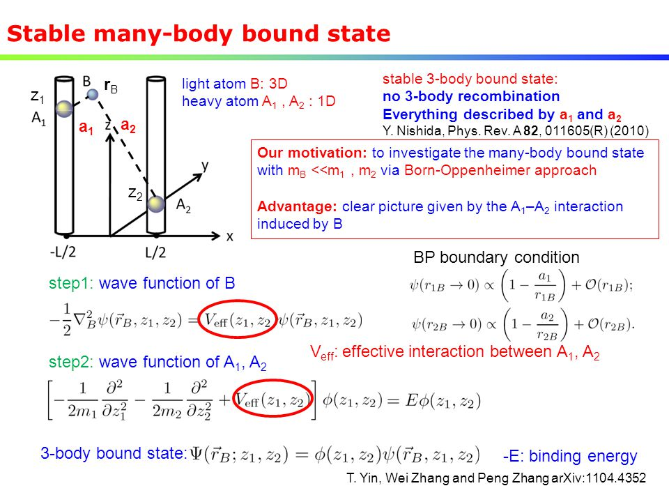 Stable many-body bound state