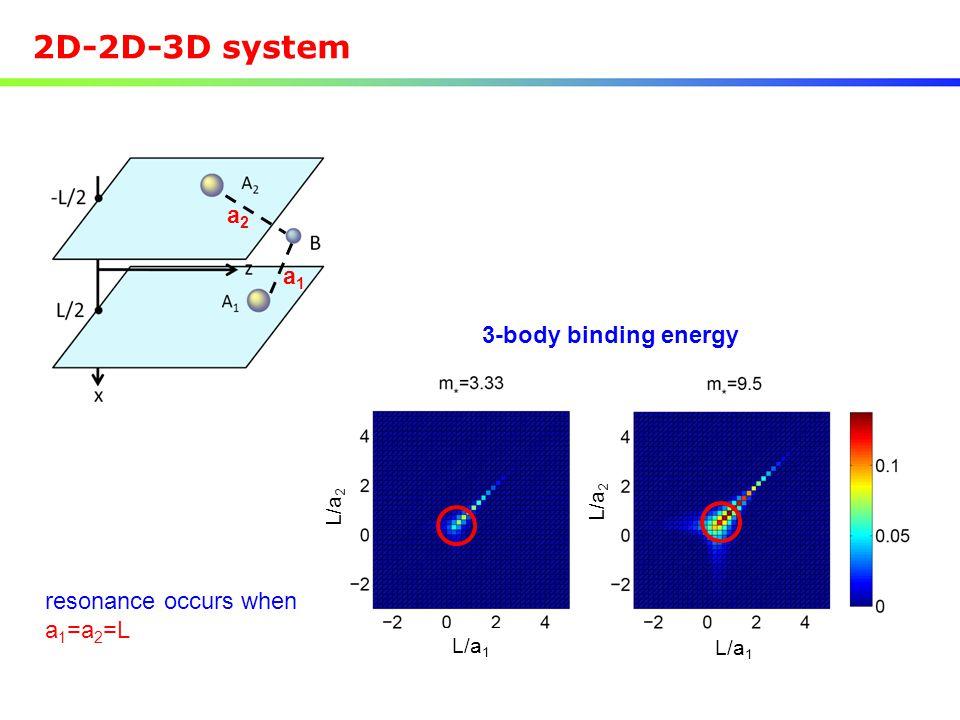 2D-2D-3D system a2 a1 3-body binding energy