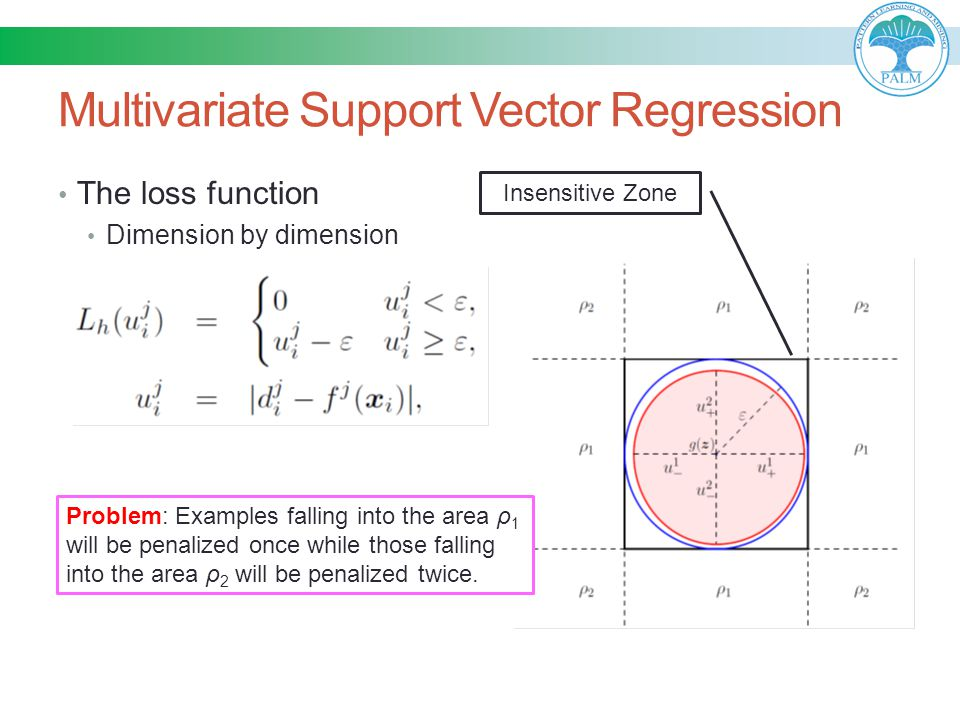 Multivariate Support Vector Regression
