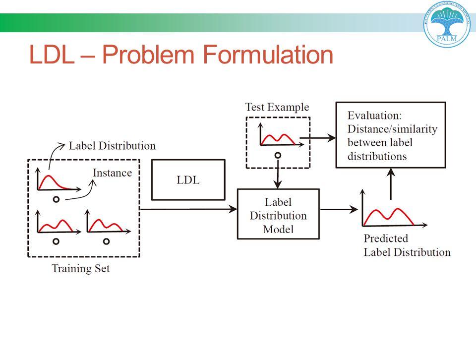 LDL – Problem Formulation