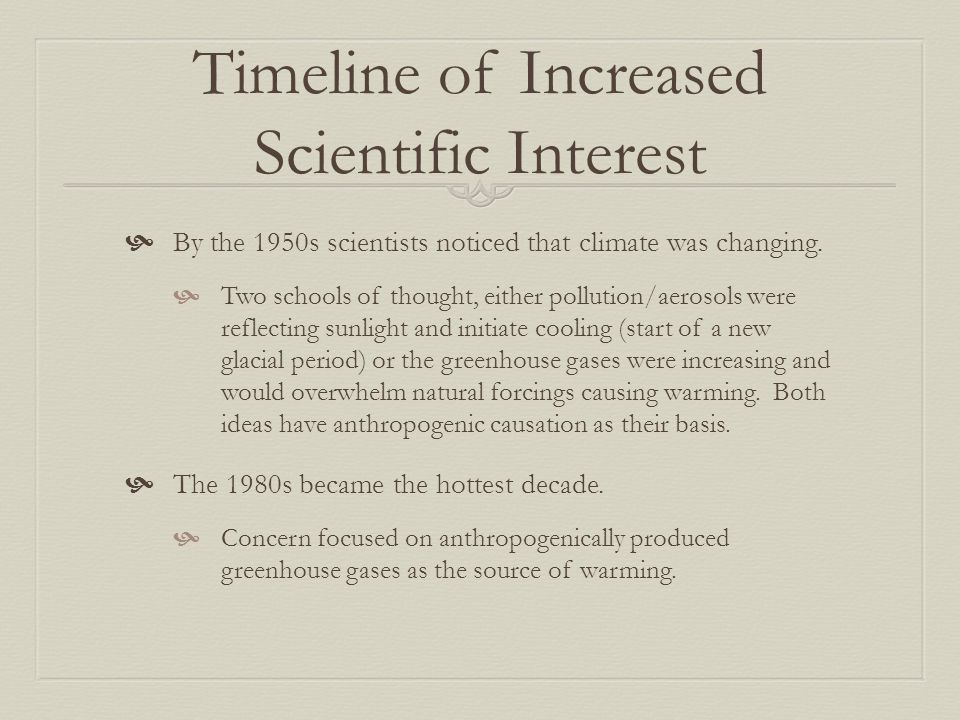 Timeline of Increased Scientific Interest