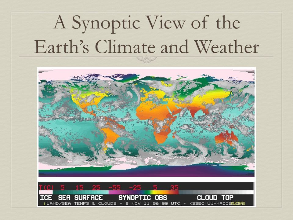 A Synoptic View of the Earth's Climate and Weather