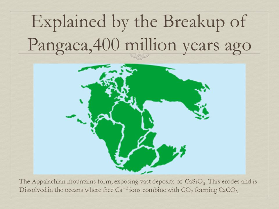 Explained by the Breakup of Pangaea,400 million years ago