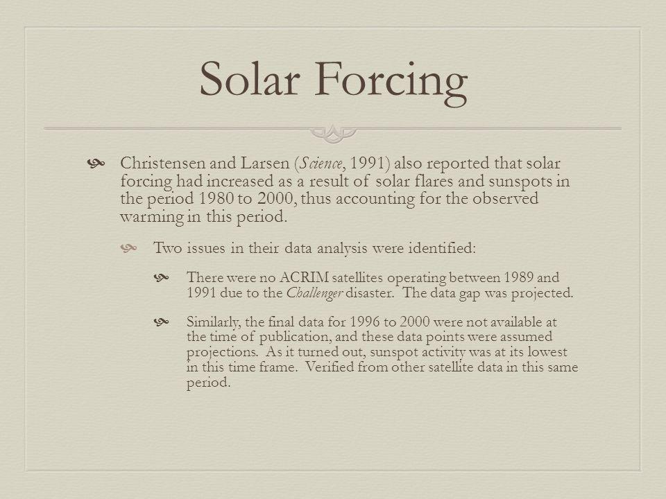 Solar Forcing