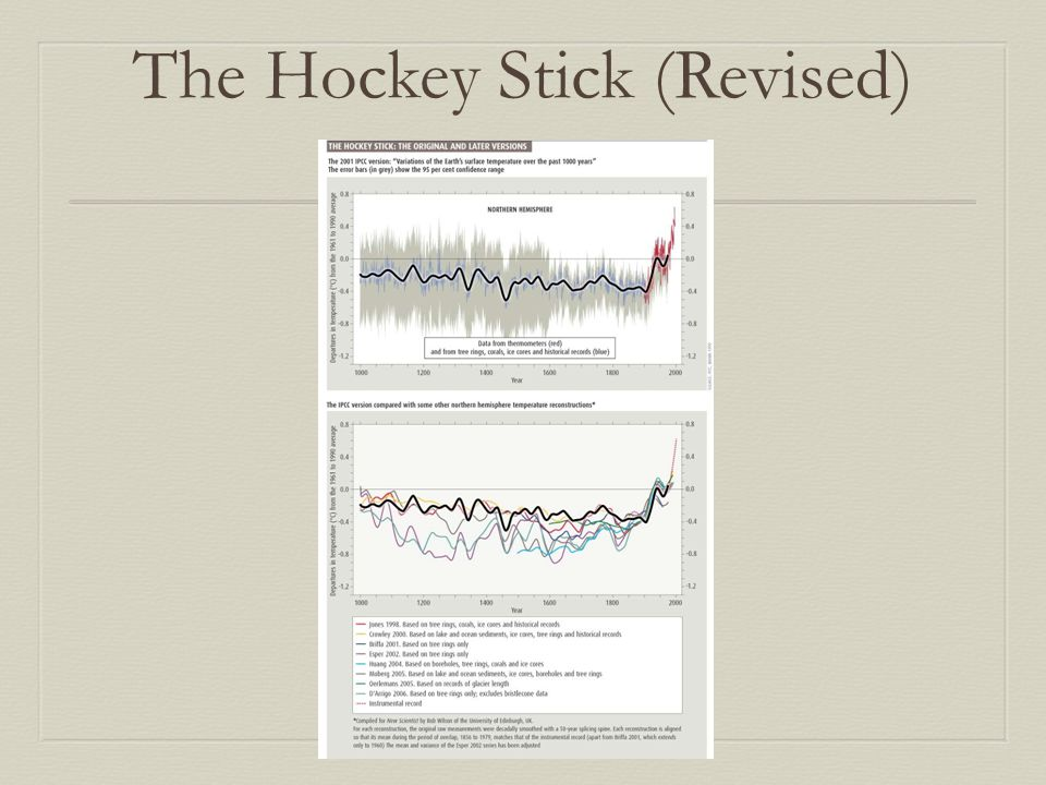 The Hockey Stick (Revised)