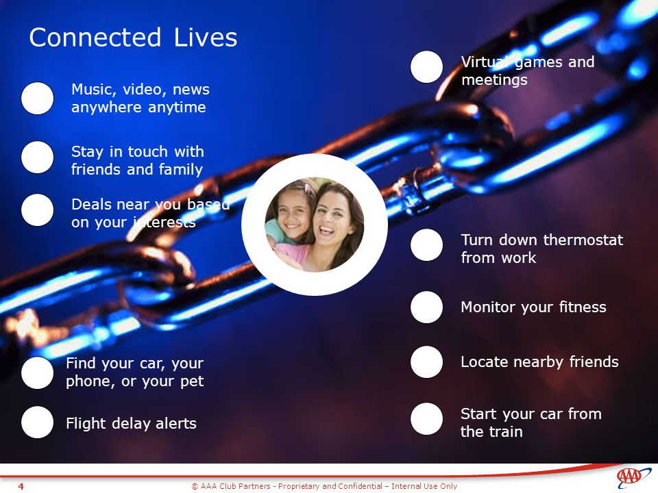 Connected Lives Virtual games and meetings