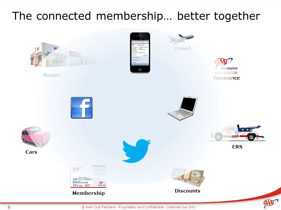 The connected membership… better together