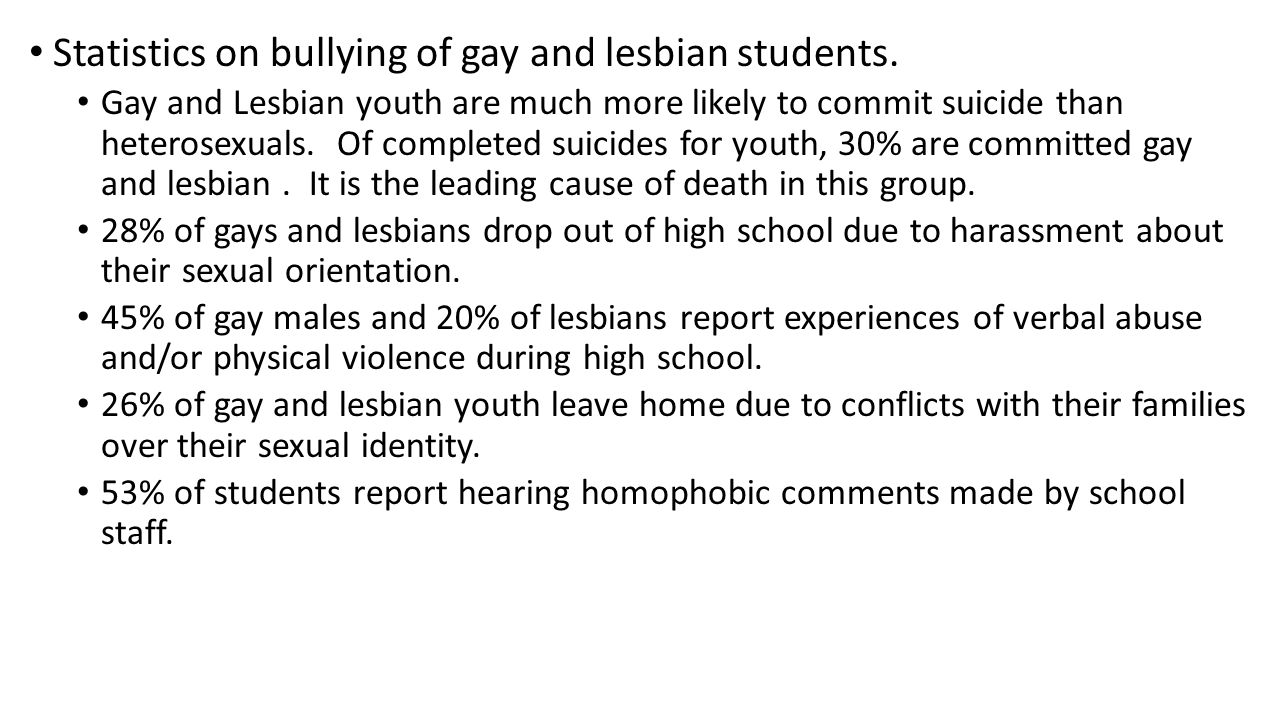 Statistics on bullying of gay and lesbian students.