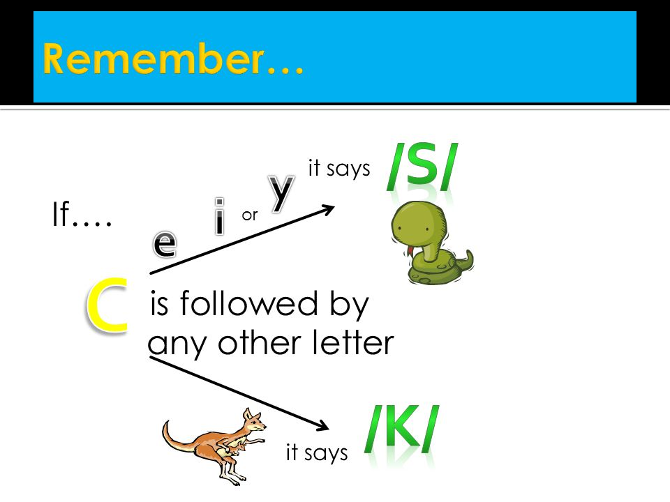 C /s/ /k/ y i e Remember… If…. is followed by any other letter it says