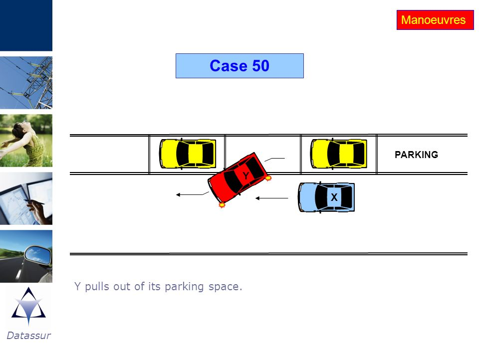 Manoeuvres Case 50 PARKING Y X Y pulls out of its parking space.