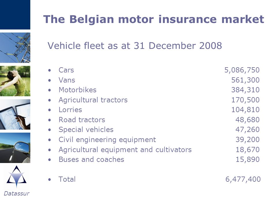 The Belgian motor insurance market