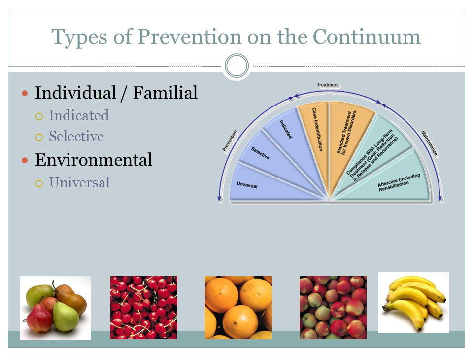 Types of Prevention on the Continuum