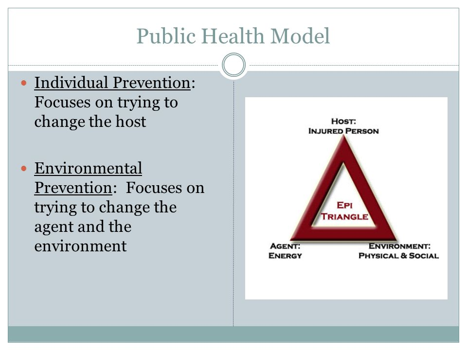 Public Health Model Individual Prevention: Focuses on trying to change the host.