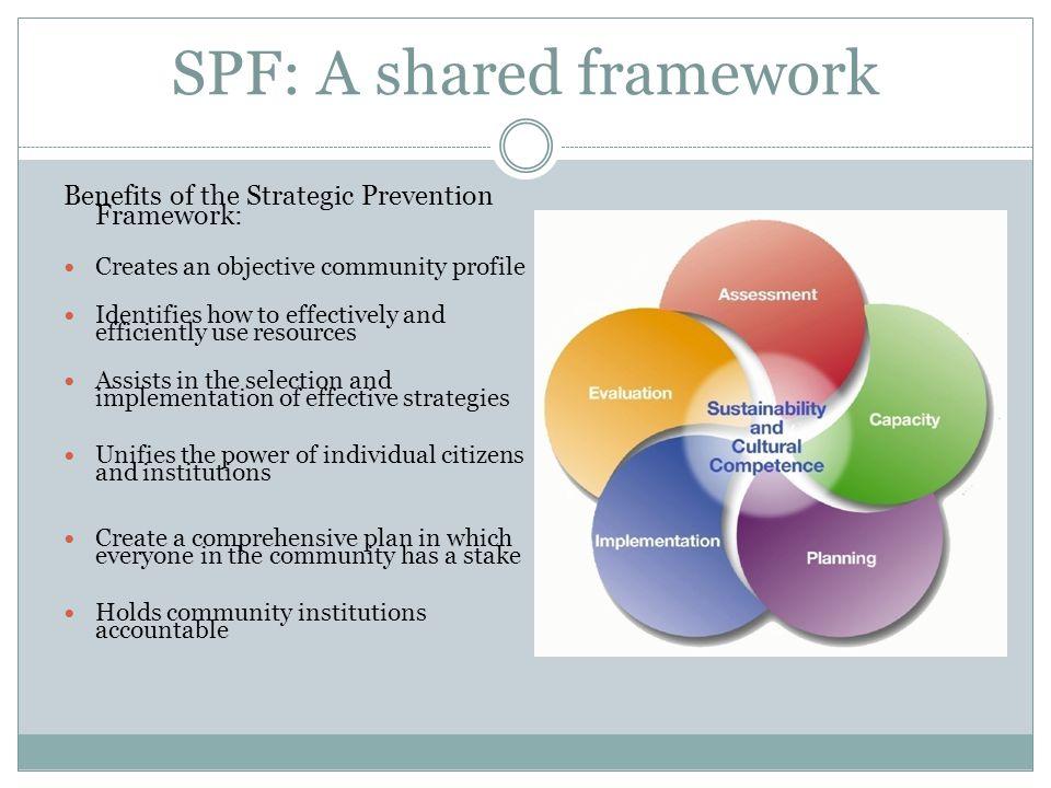 SPF: A shared framework